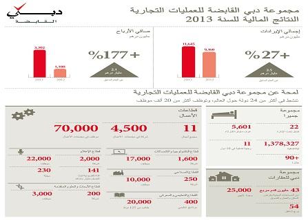 الشارقة للتأمين تربح 5.35 مليون درهم خلال 2013