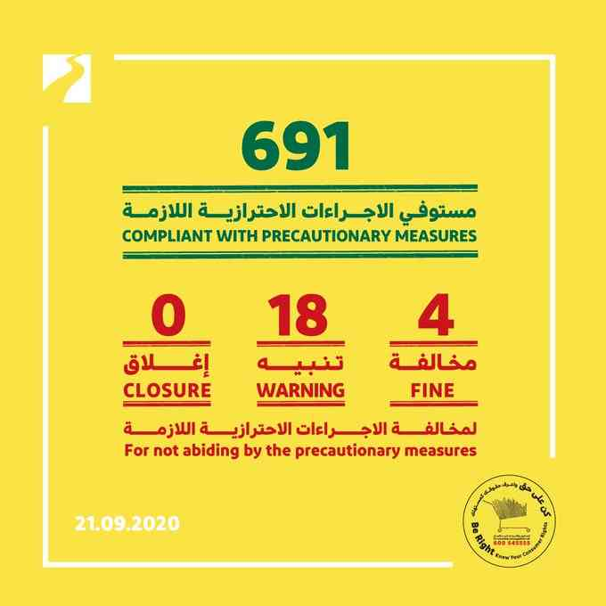 Dubai Economy violates 4 commercial establishments for non-compliance with the precautionary measures