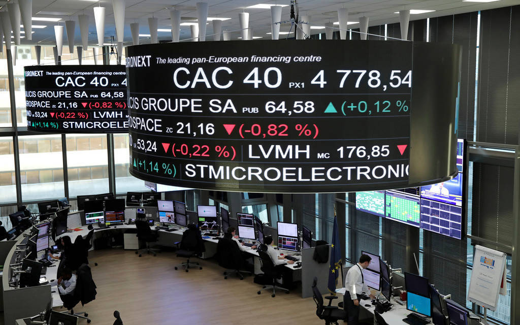 European equities performance mixed with oil prices soaring