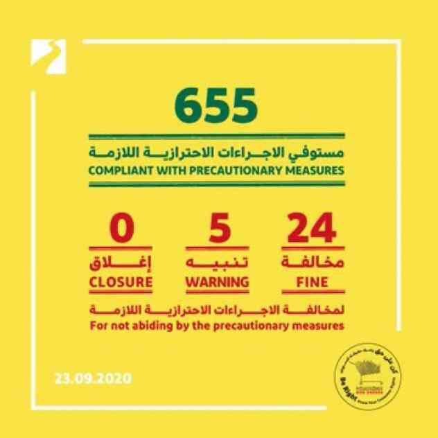 اقتصادية دبي تخالف 24 محلاً تجارياً لعدم الإلتزام بتدابير