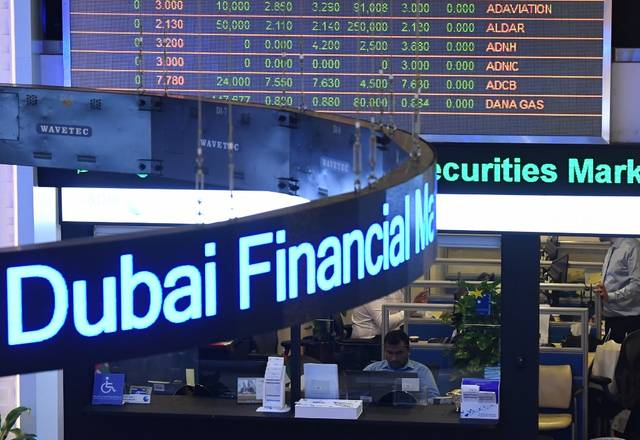 Profits of companies listed on the Dubai Stock Exchange fell to 4.5 billion dirhams in the third quarter