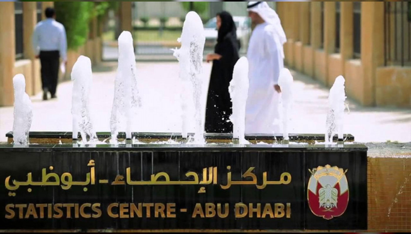 Abu Dhabi Statistics Authority released the main building materials price report in March
