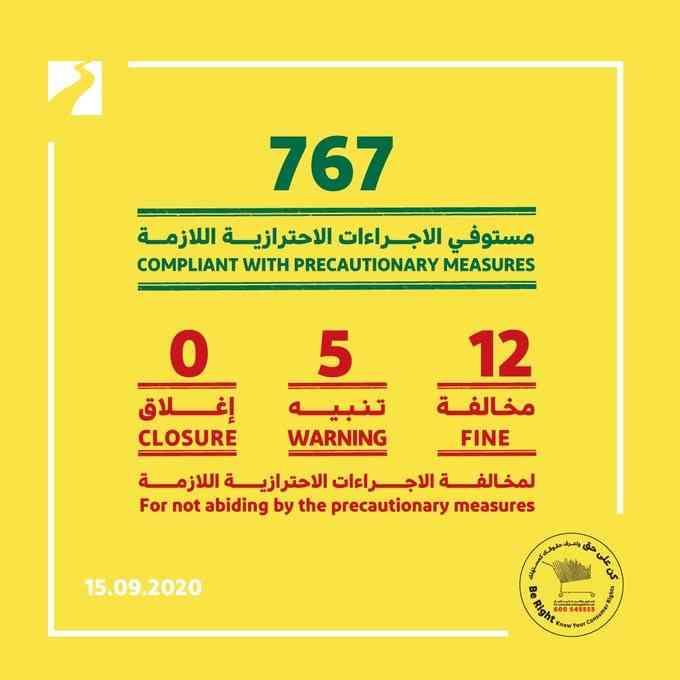 اقتصادية دبي تخالف 12 منشأة لعدم الالتزام بالتدابير الاحترازية