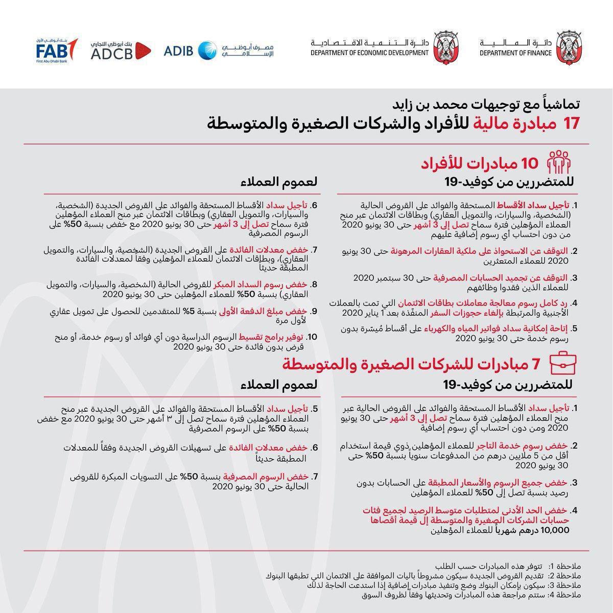 بنوك أبوظبي تطلق حزمة مبادرات لدعم المجتمع وقطاع الأعمال خلال هذه الفترة