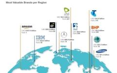 العلامة التجارية لمجموعة اتصالات الأعلى قيمة في المنطقة