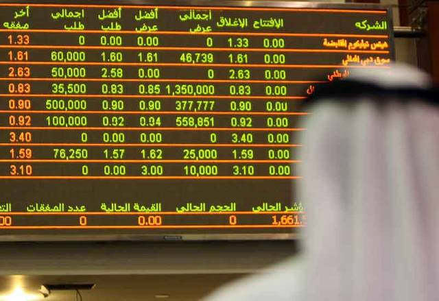 UAE stocks gain 40 billion dirhams after launching reassuring stimuli to investors directly
