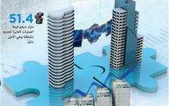 الإمارات تتصدّر صفقات الدمج والاستحواذ إقليمياً