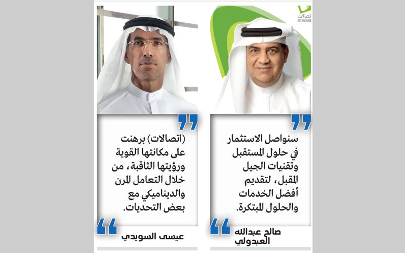 AED 25.3 billion revenues from Etisalat Group in the first half